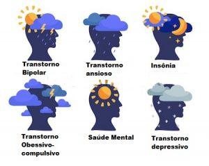 transtornos mentais